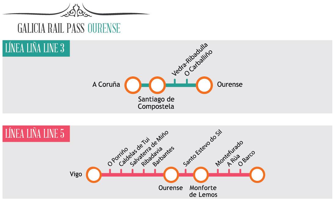 Ourense en tren